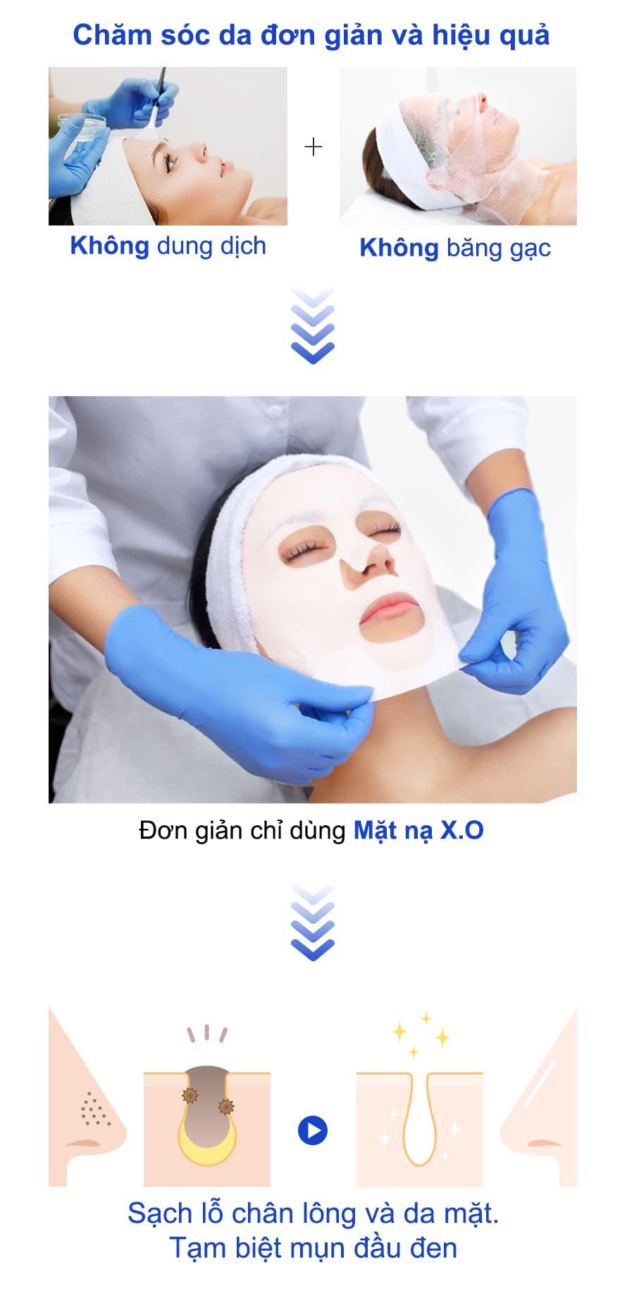 hướng dẫn Mặt nạ trị mụn AHA, BHA, PHA - X.O Mask Hàn Quốc